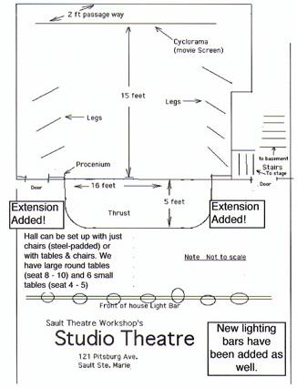 studioinfo